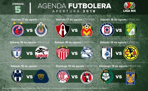 Fechas, horarios y dónde ver la jornada 5 de la Liga MX ...