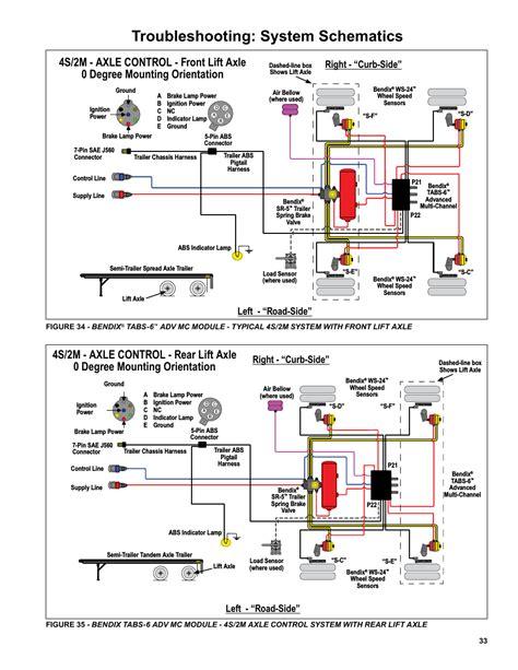 Cherokee Bendix Wiring Diagram Library