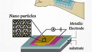 Nanoparticles Could Power  U0026 39 Electronic Skin U0026 39  In The Future