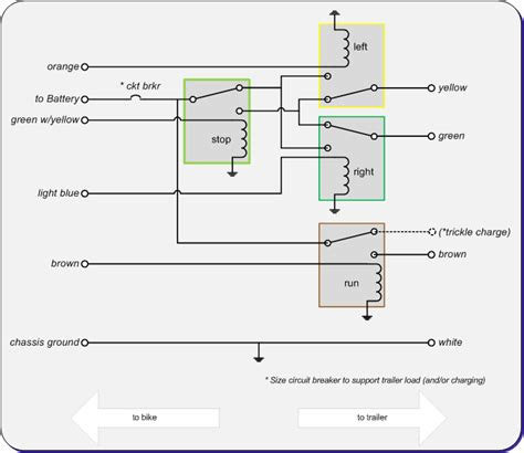 Trailer Wiring Converter Diagram by 5 Wire To 4 Wire Converter Diagram Steve Saunders