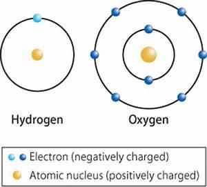 Water Molecules Still Shrouded in Mystery - Unlocking the ...