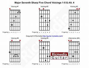 Major Seventh Sharp Five Chord