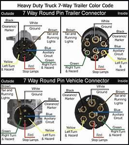 Ford 7 Pin Trailer Wiring Diagram