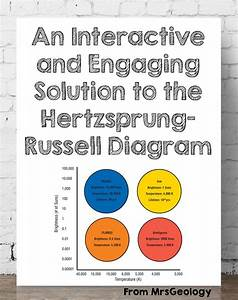 20 Best Images About Hr Diagram On Pinterest