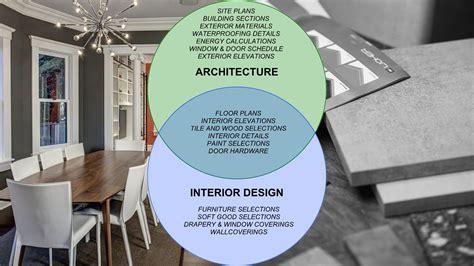Architecture Vs Interior Design  Board & Vellum