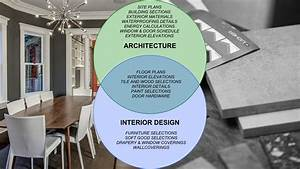 Architecture vs interior design board vellum for Interior decorator and interior designer difference