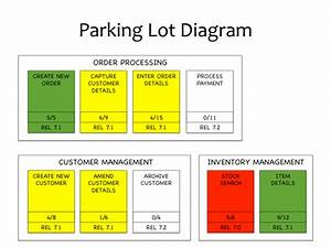 32 Parking Lot Diagram Excel Template