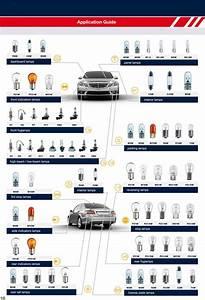 Car Bulb Application Chart