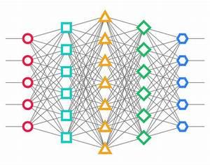 Nvidia Domina Las Redes Neuronales