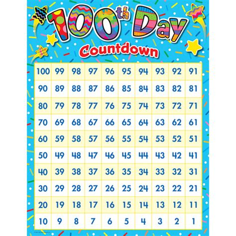 """Search Results For """"100 Day Countdown Chart"""""""