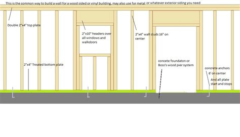 Building Options for Garages