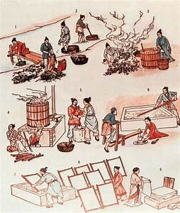 Four Great Inventions of Ancient China - The chinaesljob ...
