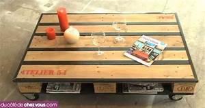 Fabriquer Une Table Basse En Palette : faire une table basse roulettes avec 1 palette ~ Melissatoandfro.com Idées de Décoration