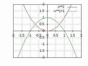 Ableitungen Berechnen : parabeln senkrecht schneiden ~ Themetempest.com Abrechnung