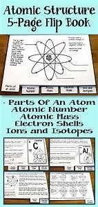 25  B U00e4sta Atoms Id U00e9erna P U00e5 Pinterest