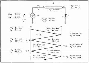 Transmission Line Theory  Reflections  And Lattice Diagrams
