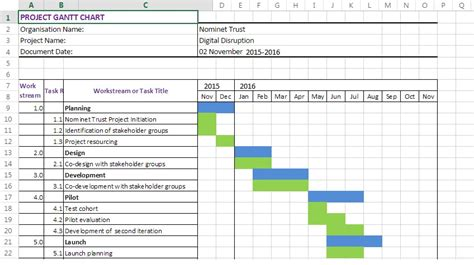Ms Excel Chart Templates Free Excel Gantt Chart Template 2007 Xls Microsoft Chart Templates Excel Project Management