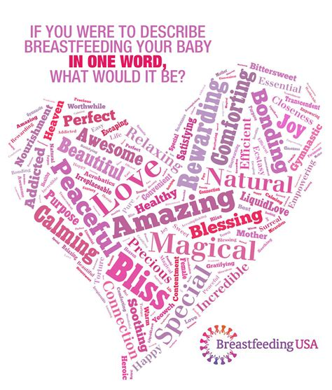If You Were To Describe Breastfeeding Your Baby In One