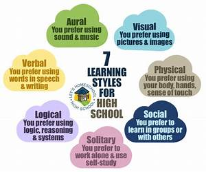 Seven Learning Styles for High School ...