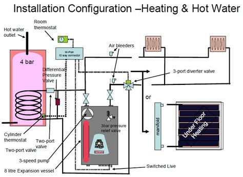honeywell electronic air electric central heating schematic get free image about