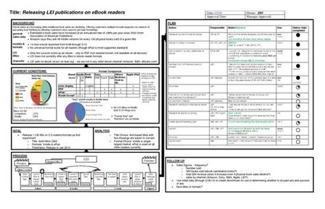 toyota  plan sample  business valuation project
