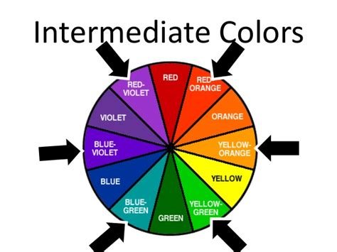 what are the intermediate colors intermediate color