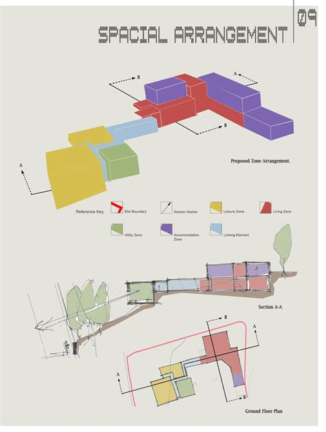 11+zoning+and+sketchesjpg (1000×1327) Architectural