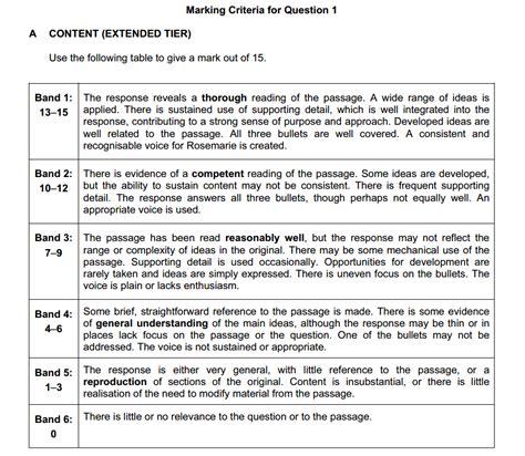 english language paper  question  examples gcse  aqa english language p  sample