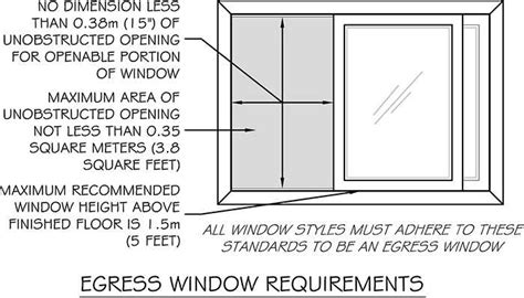 Bedroom Egress Window Size Canada by Bedroom Window Egress Requirements Canada Www Indiepedia Org