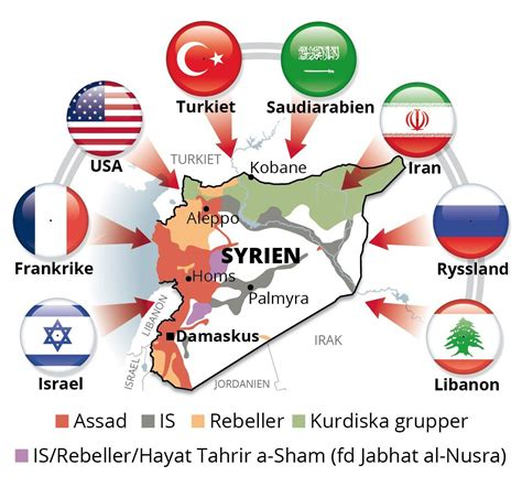 Syrien Landet Där Alla Slåss Mot Alla Dessa Grupper Och