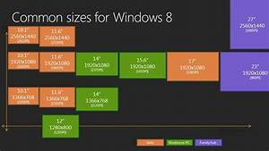 Windows 8 Tablets Can Beat Retina Displays  U2013 Boydo U0026 39 S Tech Talk