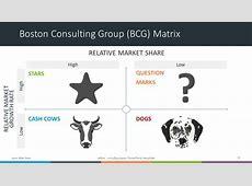 Större Multipurpose PowerPoint Template