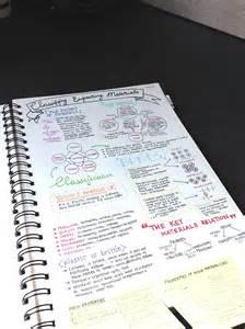 Pretty Study Notes