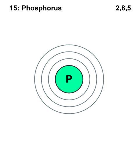 Lithium Bohr Diagram - ImageResizerTool.Com