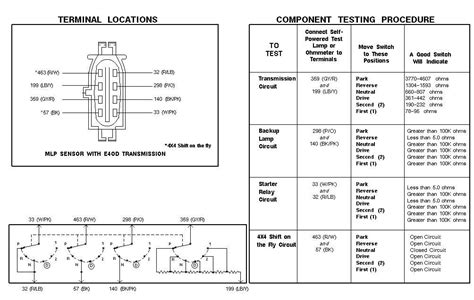 E40d Neutral Safety Switch Wiring Diagram by 93 F150 Mlp Sensor Wiring Diagram Ford Truck Enthusiasts