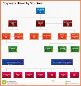 6  Company Structure Chart