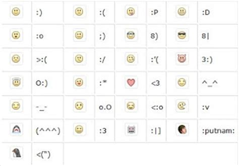 emoticons for yahoo and skype crackmodo emoticons for yahoo and skype crackmodo