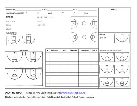 Scouting Report Template Basketball - Costumepartyrun