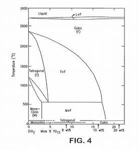 Patent Us8197950