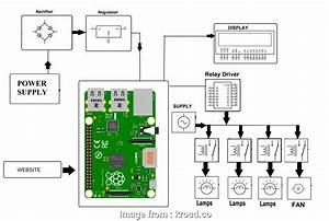 110v Thermostat Wiring Diagram Brilliant Home Automation