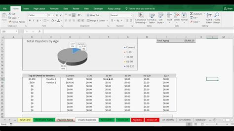 aging accounts receivable payable tracking template