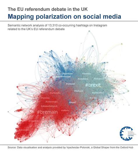 biggest threat  democracy  social media feed
