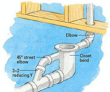 toilet drain   connect    vent