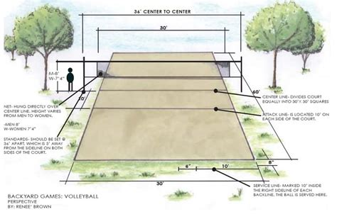 outdoor court dimensions volleyball backyard games landscaping network