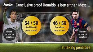 Numerical proof Cristiano Ronaldo is better than Lionel Messi