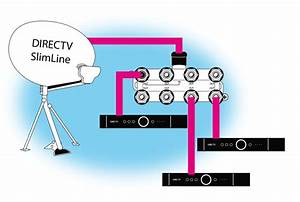 White Paper  Extending Your Directv Signal
