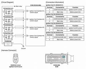 Kia Rio  Ignition Coil  Circuit Diagram - Ignition System - Engine Electrical System
