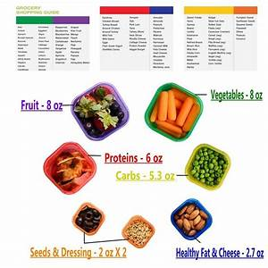 21 Day Fix Chart Amazon Com Prefer Green 7 Piece Portion Control
