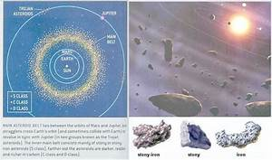 Compare Comets Meteors and Asteroids - Pics about space
