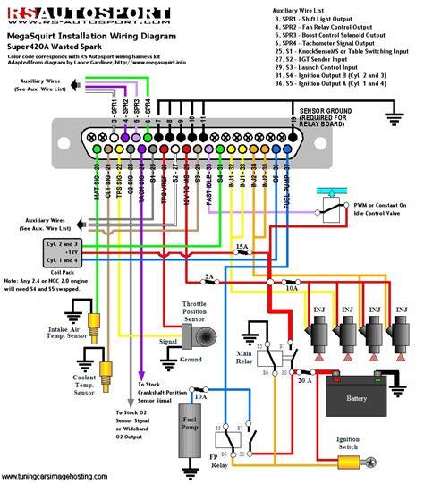 Dodge Trailer Wiring Diagram Eyelash